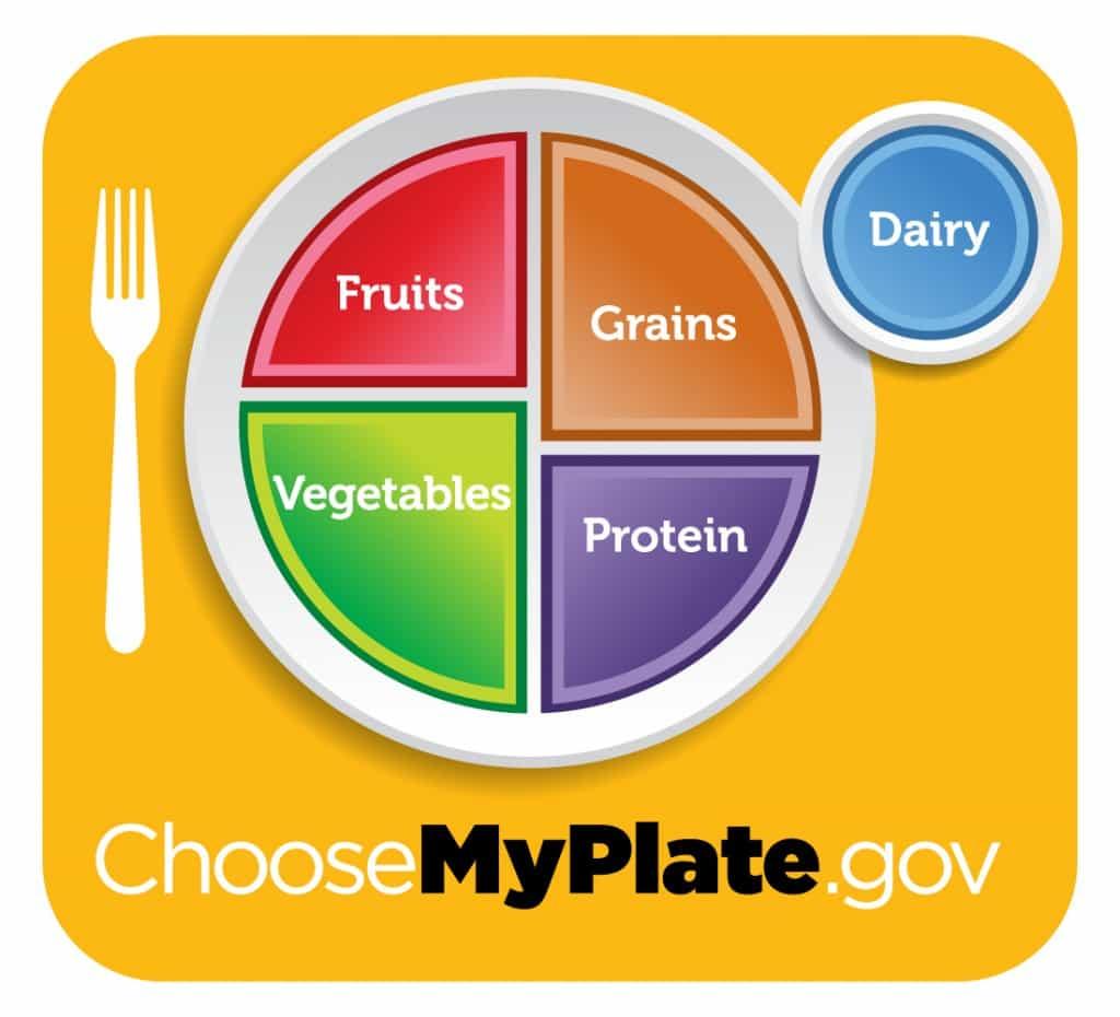Proper nutrition for kids
