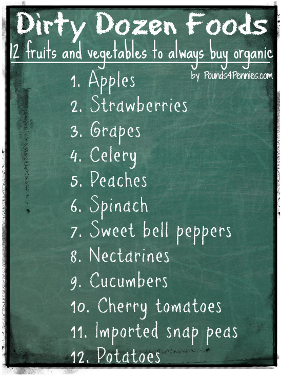 Dirty Dozen Foods to buy organic